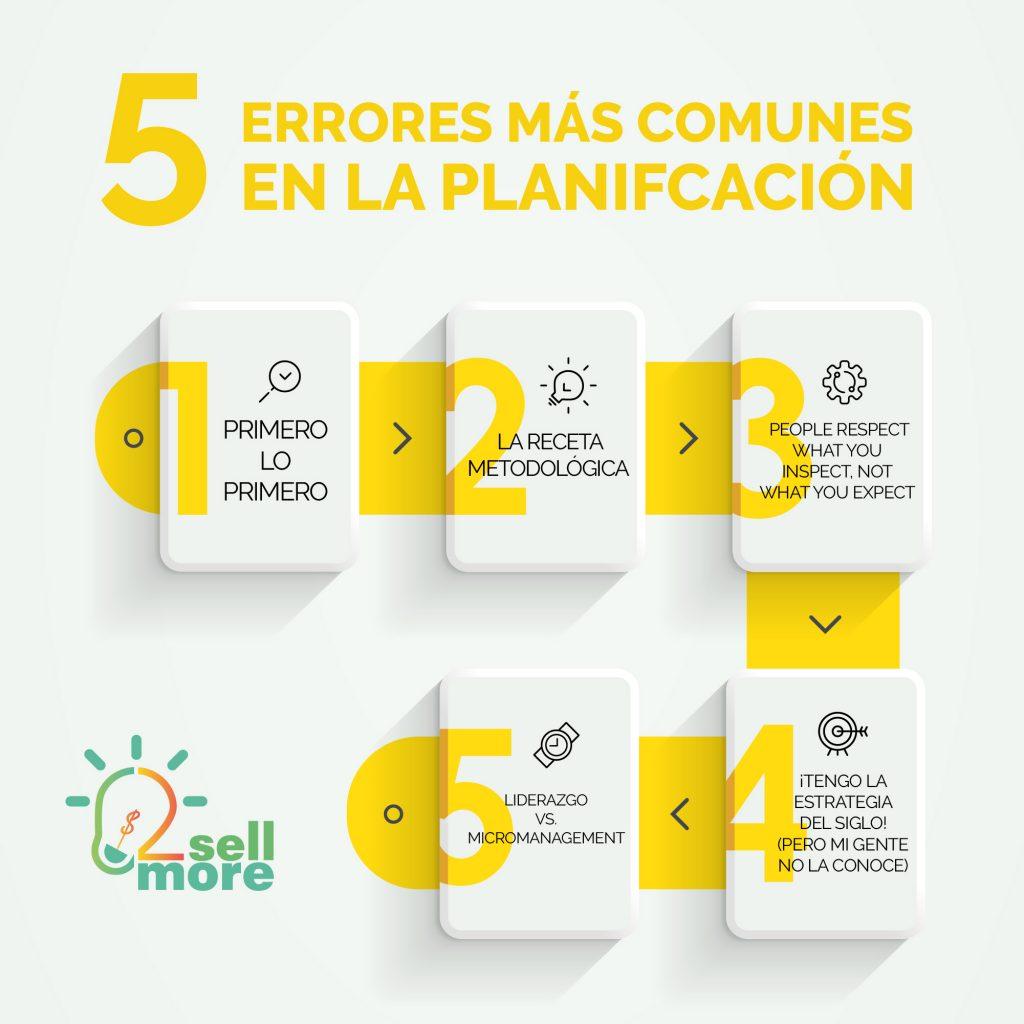 5 probemas más comunes de la planificación - Infografía